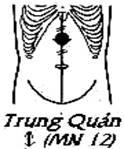 http://khicongydaovietnam.files.wordpress.com/2010/05/huyet_trungquan.jpg